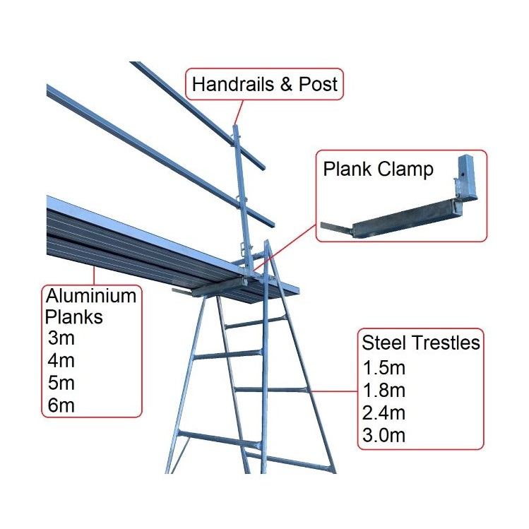 Trestle & Plank 2.0 Copy